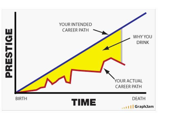 career-planning-humor